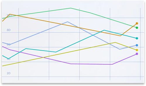 EEG-Graph